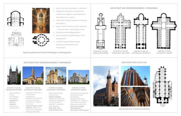 """Webinar """"Architektura na maturze – jak czytać plany i opisywać bryły"""" - przykładowe slajdy"""