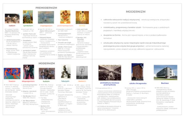 """Webinar """"Sztuka nowoczesna i narodziny modernizmu – periodyzacja oraz charakterystyka nurtów"""""""