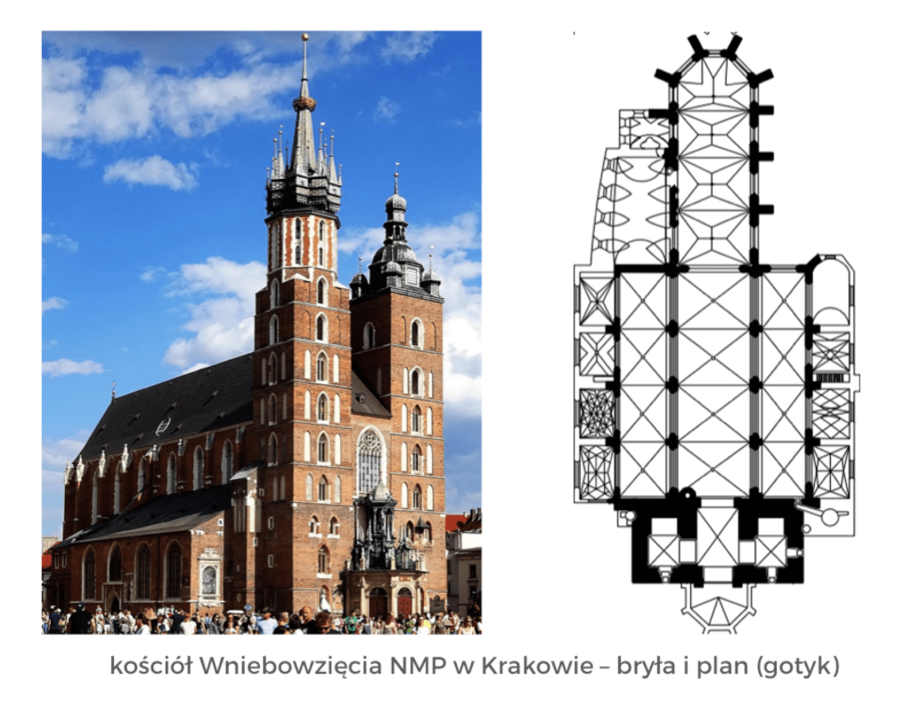 opis budowli architektura schemat matura historia sztuki