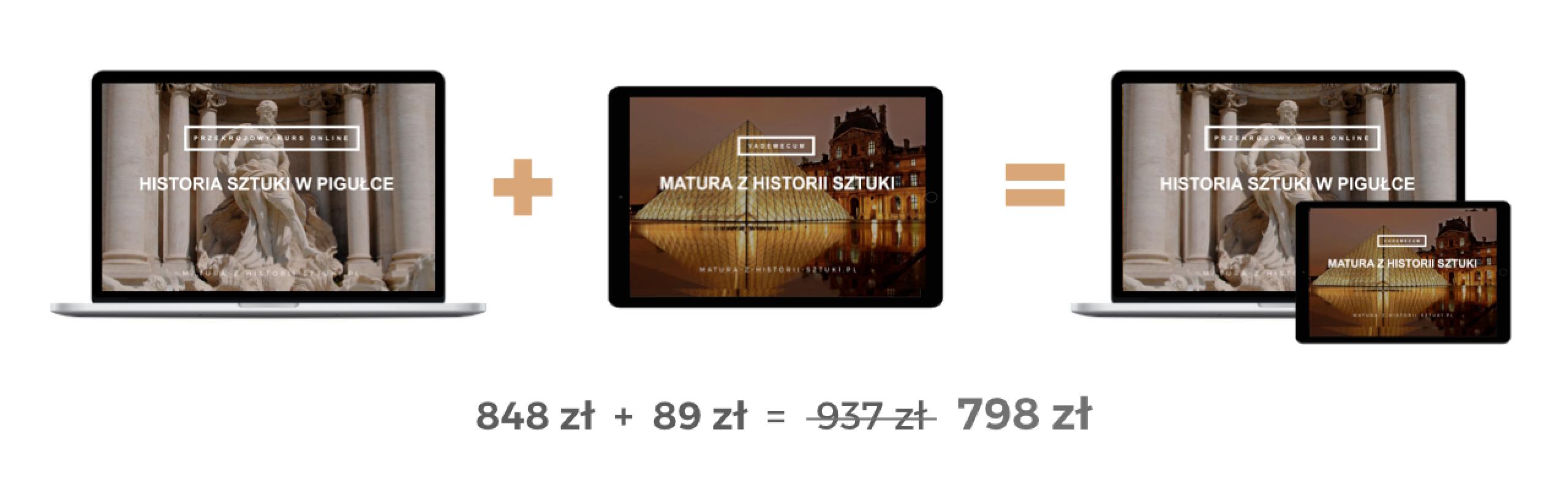 "Kurs ""Historia sztuki w pigułce"" - cena"